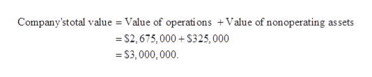 Company'stotal value Value of operati ons +Value of nonoperating assets =S2,675,000+ $325,000 =S3,000, 000