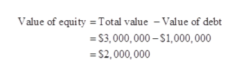 Value of equity Total value - Value of debt =S3,000,000-$1,000, 000 =S2,000, 000