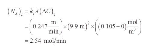 (N.), = k,A(AC), x(9.9 m) %3D -(0247 199 m)' - (0.105-0) mol 05 – 0) m 0.247. min %3D = 2.54 mol/min