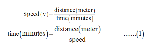distance(meter) Speed (v)time(minutes) time (minutes)-distance(meter speed (1)