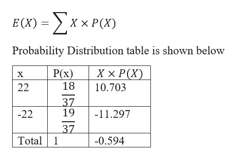Σχει УxXPC) Е (X) XX Р(X) Probability Distribution table is shown below ХX Р(X) Р() 18 X 22 10.703 37 19 -22 -11.297 37 Total 1 -0.594