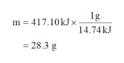1g m 417.10kJx 14.74kJ 28.3 g