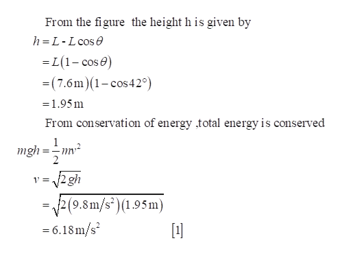 From the figure the height h is given by h= L- L cose L(1-cos e) =(7.6m)(1-cos420) - 1.95m From conservation of energy total energy is conserved 1 mgh 2 2 gh 1 2(9.8m/s)(1.95m) =6.18m/s 1]