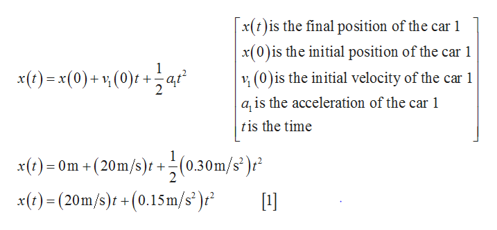 "x(t)is the final position of the car 1 x(0)is the initial position of the car 1 (0)is the initial velocity of the car 1 a, is the acceleration of the car 1 1 x()x(0)+ (0)at 2 tis the time 1 x) Om+ (20m/s)r +(0.30m/s) x(t)(20m/s) +(0.15m/s"" )r 2 [1]"