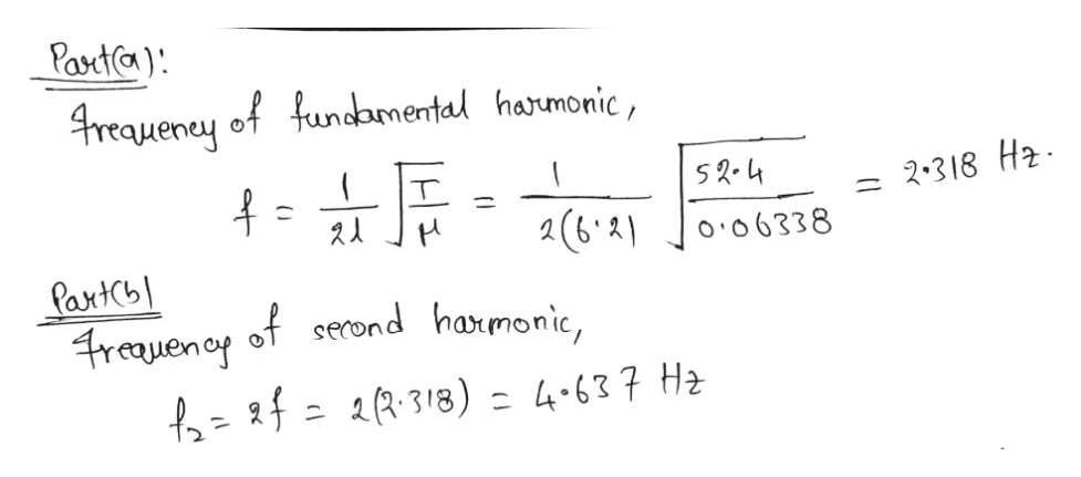 Parta) 4reaueney of fundamentad hamonic 52-4 4 2.318 H2 2(6A O.O6338 Paxtb Arauenoy ofserond haxmonic, R318) 4.637 H