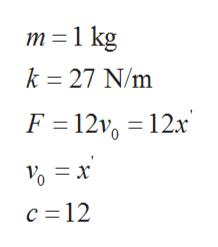 m 1 kg k 27 N/m F 12 12x c 12
