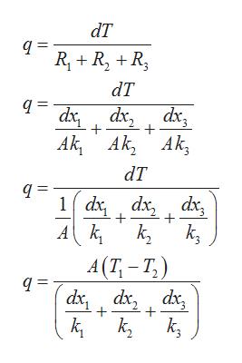 dT RR,R dT q dx dx dx, Ak, Ak, Ak dT 1 d,dx,dxe A k A (T-T) dx2 ds dd kg ky