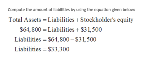 Compute the amount of liabilities by using the equation given below: Total Assets Liabilities + Stockholder's equity $64,800 Liabilities + $31,500 Liabilities $64, 800- $31,500 Liabilities $33,300
