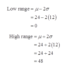 Low range u-20 -24-2 (12) =0 High range L+20 24+2(12) =24 24 = 48