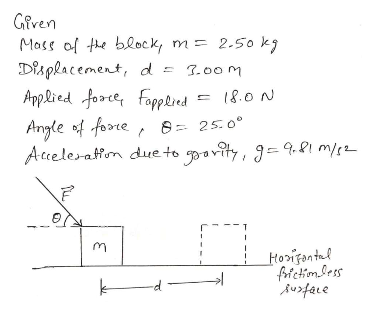 Gfven Mass of the block, m2.50 kg Displacement, d = 3.00m Applred foce Fopphied Angle of foore Accelesatim due to pavty, g= 9.81 m/s2 250 F Horifantal frictionless Aurfae -d