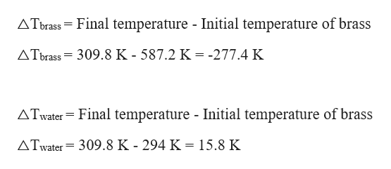 ATbrass Final temperature - Initial temperature of brass ATbrass 309.8 K - 587.2 K = -277.4 K ATwater Final temperature - Initial temperature of brass ATwater= 309.8 K - 294 K = 15.8 K