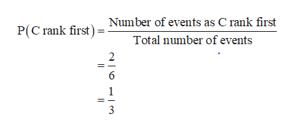Number of events as C rank first Total number of events P(C rank first) 2 6 1 3