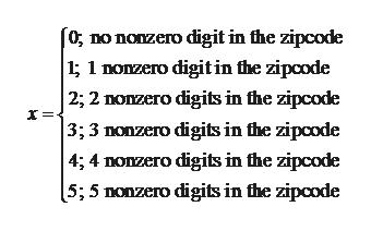 [0, по поnzero digit in the zipcode | 1; 1 nonzero digit in fhe zipcode | 2; 2 nonzero digits in the zipcode 3;3 nonzero digits in the zipcode 4; 4 monzero digits in the zipcode (5;5 nonzero digits in the zipcode