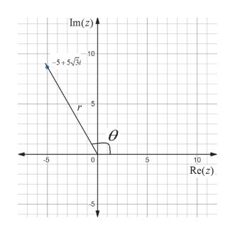 Im(z) 10 -5+5/5 5 --5 0 10 Re(z) -5 45