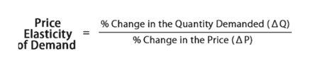 Price Elasticity of Demand % Change in the Quantity Demanded (AQ) % Change in the Price (A P)