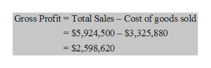 Gross Profit Total Sales - Cost of goods sold - $5,924,500- $3,325,880 - $2,598,620