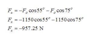 F F cos55-Fcos 75° F1150cos55° -1150 cos75 F -957.25 N
