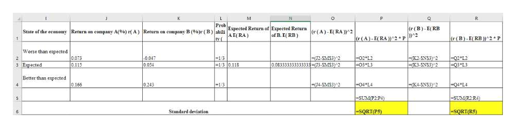 """L M R Pro Expected Return of Expected Retarn (r (A) E(RA)^ 2 (r(B) E(RB 2 State of the economy Return on company A() rA) Return on company B (0)r (B)abili AE(RA) ty of B. E(RB) (r(A)-E(RA ) ^2 P r(B)-E(RB) 2 P Worse than expected 0.073 0.115 - 02 L2 Q3 L3 - 02 12 - 03 L3 K2-SNS3)2 -K3-SNS3) 2 -0.047  0.054 - 02-5MS3)2 0.083333333333333(3-SMS3) 2 3 Expected - 1/3 0.118 Better than expected 0.166 - 14-SMS3)2 K4-SNS32 0.243 -04 """" L4 Q4*L4 -1/3 - SUMP2:P4 )  -SUMRR) -SORT(R5) -SQRT P5) Standard deviation i m"""