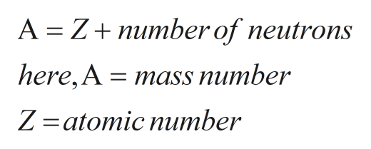 Z+number of neutrons A here,A mass number Z atomic number