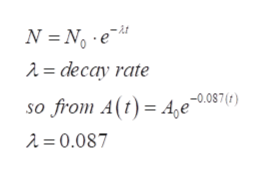 N No6 = decay rate so from A(t) = A e-0.07() A = 0.087