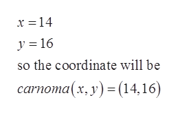 x 14 y 16 so the coordinate will be carnoma(x, y)(14,16)