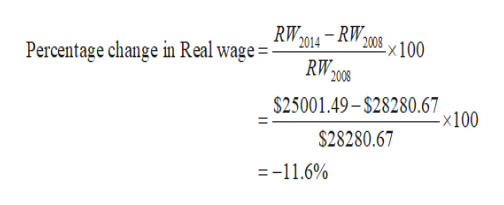 RWY014-RW 2008 Percentage change in Real wage=- -x 100 RW 2008 $25001.49-$28280.67 -x100 $28280.67 --11.6%