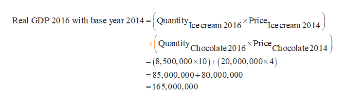 Real GDP 2016 with base year 2014 =Quantity Ice cream 2016 XPriceIce cream 2014) QuantityChocolate 2016 XPrice Chocolate 2014 (8,500,000x10)+(20,000,000x 4) 85,000,000+80,000,000 -165,000,000