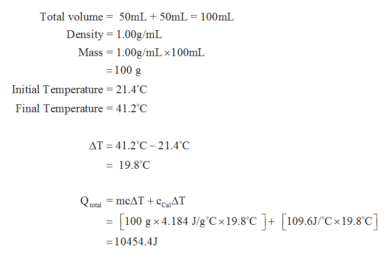 50mL50mL = 100mL Total volume Density 1.00g/mL Mass 100g/mL x100mL =100 g Initial Temperature = 21.4°C Final Temperature 41.2°C AT 41.2°C21.4°C = 19.8°C = mcAT + caAT Qtotal = |100 g x 4.184 J/g°Cx 19.8°C109.6J/C x 19.8C - 10454.4J