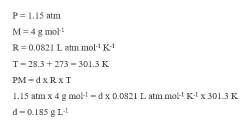 P 1.15 atm M 4 g mol1 R 0.0821 L atm mol-1 K-1 T 28.3 273 = 301.3 K PM d x Rx T 1.15 atm x 4 g mol1 = d x 0.0821 L atm mol-1 K-lx 301.3 K d 0.185 g L-1