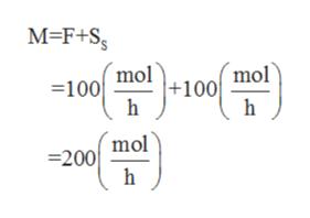 M-F+S mol mol +100 =100 mol =200