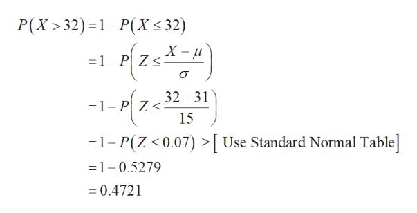 P(X>32) =1-P(X< 32) -1-1 25X- Z < 32 31 -1-P Zs 15 1-P(Z 0.07) Use Standard Normal Table =1-0.5279 = 0.4721