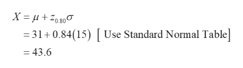X us0 Use Standard Normal Table - 31+0.84(15) = 43,6