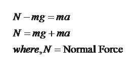 N -mg ma N mg ma where,N Normal Force