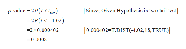 p-value 2P(<t -2P(t-4.02) Since, Given Hypothesis is two tail test test 0.000402=T.DIST(-4.02,8,TRUE) -2 x0.000402 =0.0008