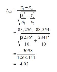 test п, п, 83,256 88,354 23412 32562 10 10 -5098 1268.141 =-4.02