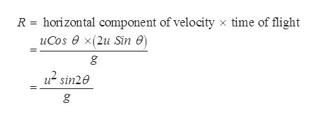 R horizontal component of velocity x time of flight uCos e x(2u Sin 0) g u sin20
