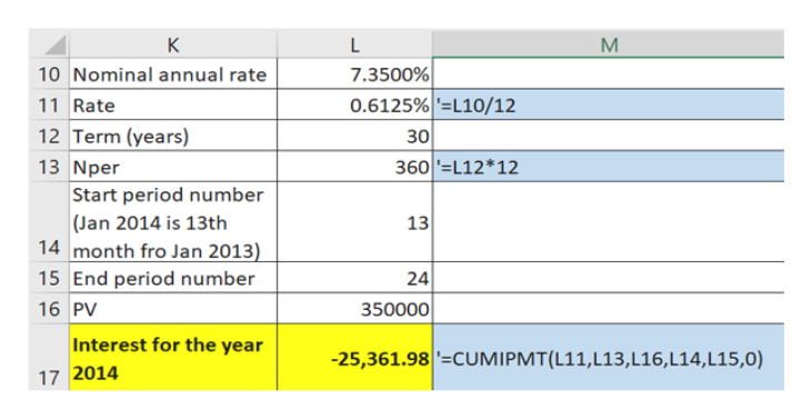 к L М 7.3500% 0.6125% =L10/12 10 Nominal annual rate 11 Rate 12 Term (years) 30 360L12 12 13 Nper Start period number (Jan 2014 is 13th 14 month fro Jan 2013) 15 End period number 13 24 350000 16 PV Interest for the year -25,361.98CUMIPMT(L11,L13, L16, L14, L15,0) 17 2014