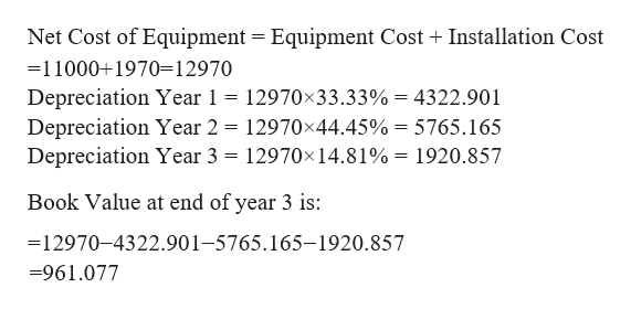 Net Cost of Equipment Equipment Cost Installation Cost 11000+1970-12970 Depreciation Year 1 12970x33.33% = 4322.901 Depreciation Year 2 12970x44.45% = 5765.165 Depreciation Year 3 = 12970x14.81% = 1920.857 Book Value at end of year 3 is: =12970-4322.901-5765.165-1920.857 -961.077