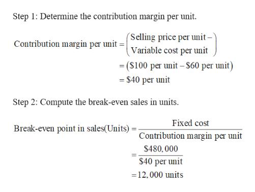 Step 1: Determine the contribution margin per unit. (Selling price per unit Contribution margin per unit = [ Variable cost per unit (S100 per unit -$60 per unit) = $40 per unit Step 2: Compute the break-even sales in units. Break-even point in sales(Units) - Contribution margin per unit Fixed cost $480, 000 $40 per unit =12,000 units