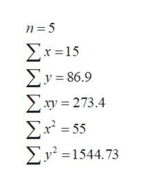 n 5 Σx-15 Σν- 56.9 Συ-273.4 Σ'-5 Σ'-1544. 73