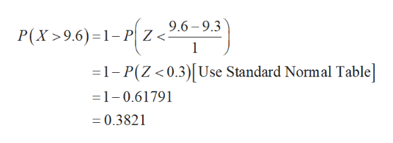 --{2.2,2) 9.6-9.3 P(X>9.6) = 1-PZ< 1 =1- P(Z<0.3) Use Standard Normal Table =1-0.61791 0.3821