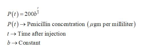 P(t) = 200b P(t)Penicillin concentration (ugm per milliliter) tTime after injection b-Constant