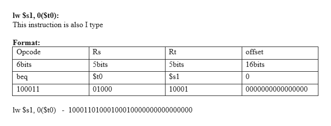 lw Ssl, 0(St0) This instruction is also I type Format: Opcode Rs Rt offset 5bits 6bits 5bits 16bits beq St0 $sl 0 100011 01000 10001 0000000000000000 lw $s1, 0(St0) - 10001101000100010000000000000000