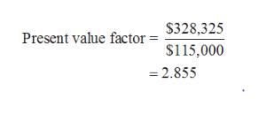 $328,325 Present value factor = $115,000 = 2.855