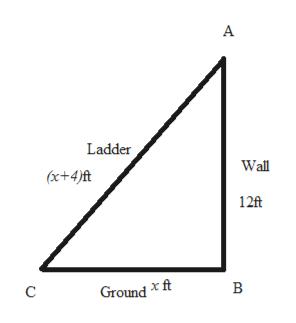 А Ladder Wall (x+4)ft 12ft В Ground ft с
