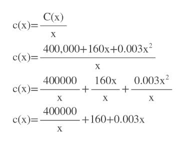 С() с (x)%3D х 400,000+160х+0.003x? с(х)- 0.003x 160х 400000 с(х)- X х 400000 с(х)- .+160+0.003х X