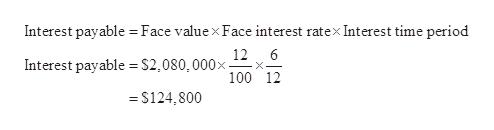 Interest payable =Face valuexFace interest ratex Interest time period 12 Interest payable = S2,080,000x, 6 100 12 = S124,800