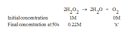 2H202 2H20 Initial concentration 1м OM Final concentration at50s 0.22M