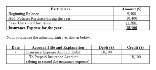 is prepaid insurance a debit or credit