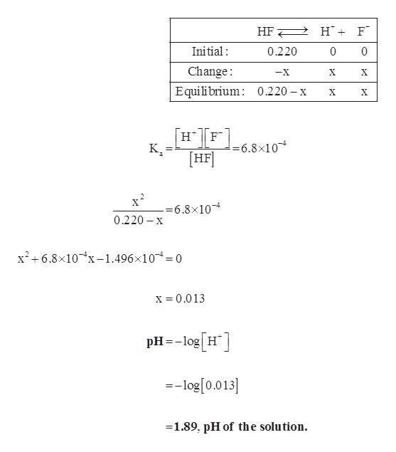 HF H F Initial 0.220 0 0 Change Equilibrium 0.220 -x -X X X X X н|F [HF !=6.8x10 к,- -=6.8x10 0.220 x x2+6.8x10-1.496x10= 0 x= 0.013 pHlogH --log[0.013 1.89, pH of the solution.